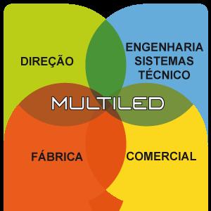 DEPARTAMENTOS Multiled