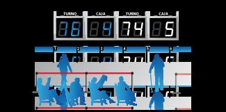 El sistema permite seguir la muneración, aún cuando su turno fue solicitado con anterioridad.