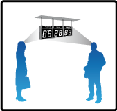 Doble cara permite visualizar el número de turno de ambos lados.